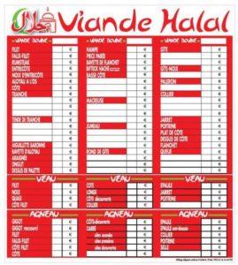 panneau tableau pancarte de traçabilité de viande halal et prix